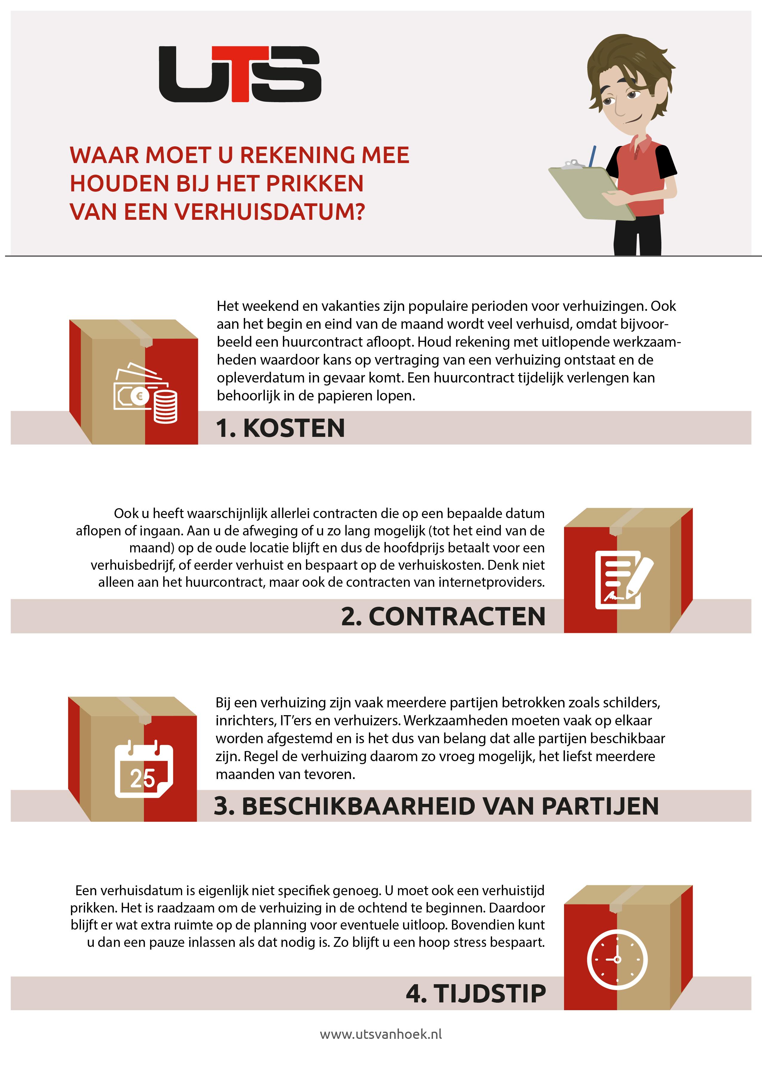 infographic verhuisdatum prikken uts van hoek verhuisbedrijf groningen