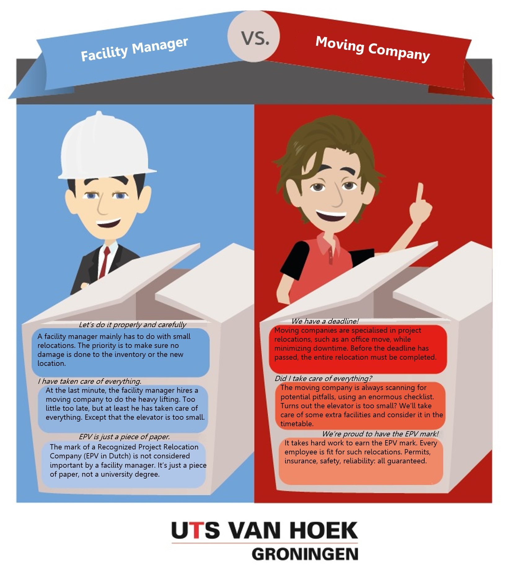moving office facility manager moving company uts van hoek groningen