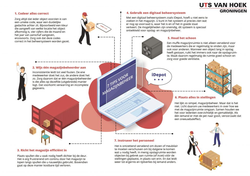 magazijn beheren magazijnbeheer tips infographic uts van hoek verhuisbedrijf groningen