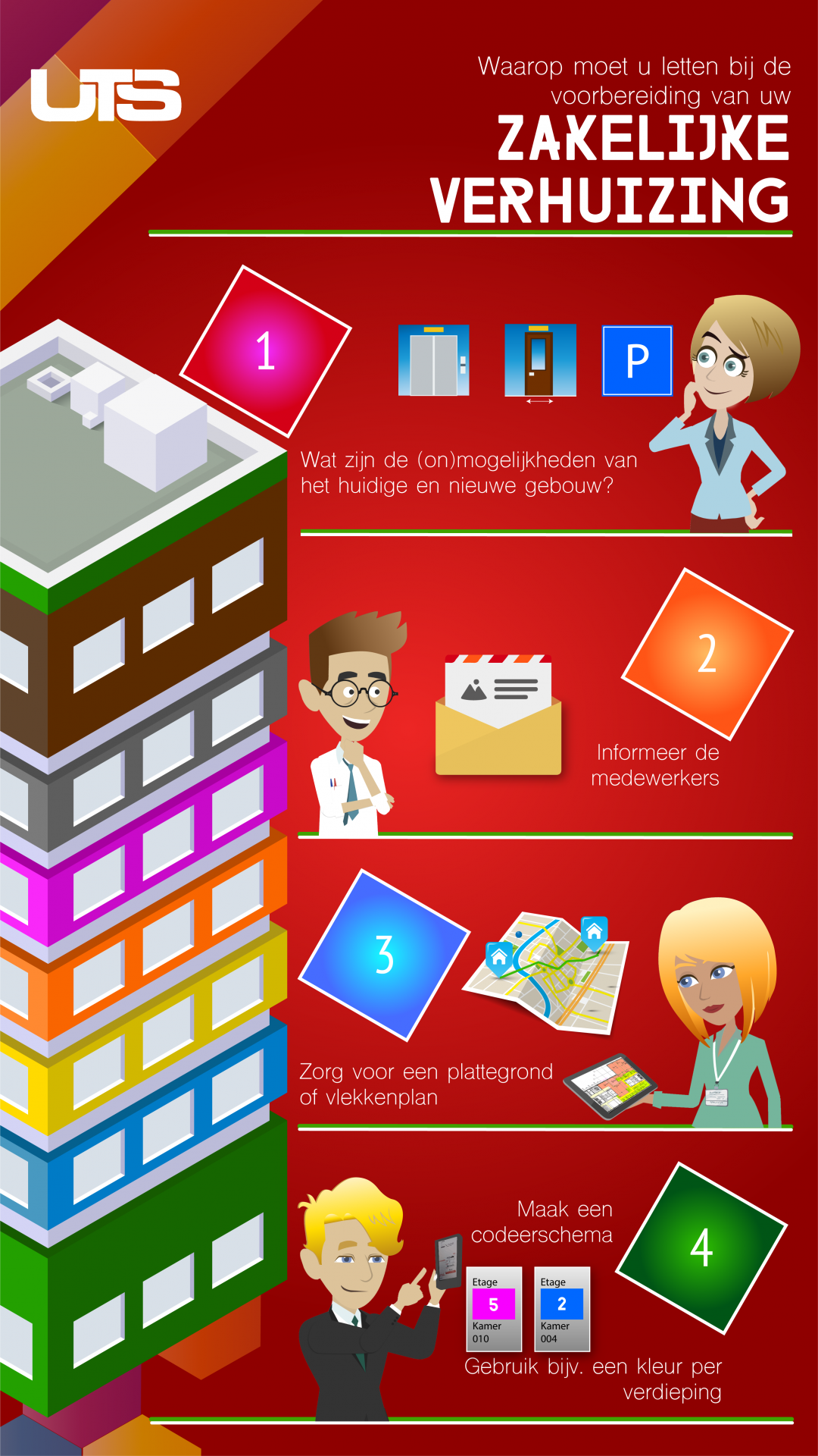 bedrijfsverhuizing checklist draaiboek infographic zakelijke verhuizing uts van hoek verhuisbedrijf groningen